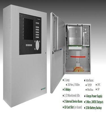 SCP 1000 Single Loop Panel